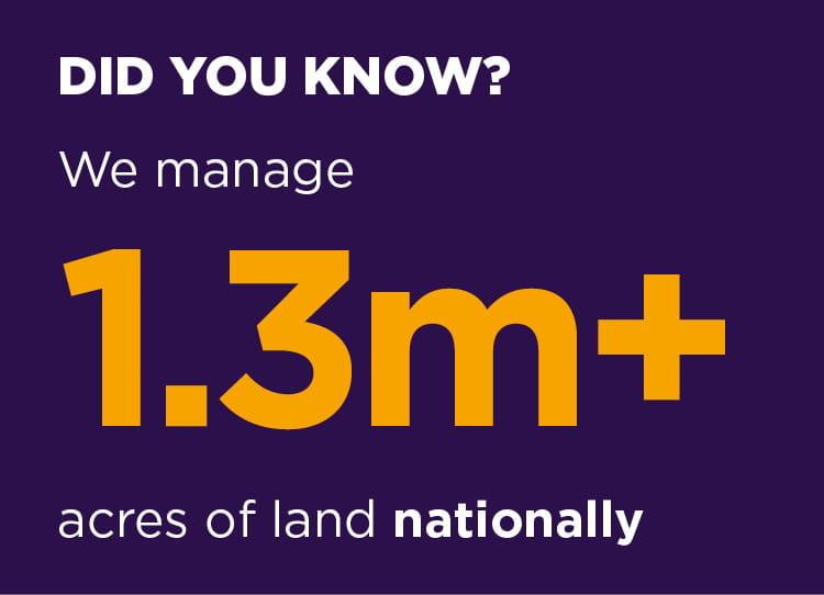 We manage 1.3M+ acres of land nationally